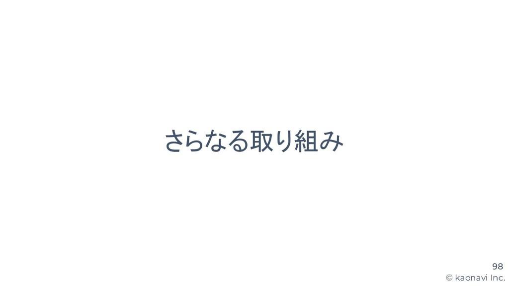 © kaonavi Inc. さらなる取り組み 98