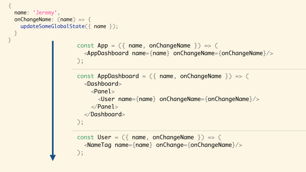 const App = ({ name, onChangeName }) => ( <AppD...