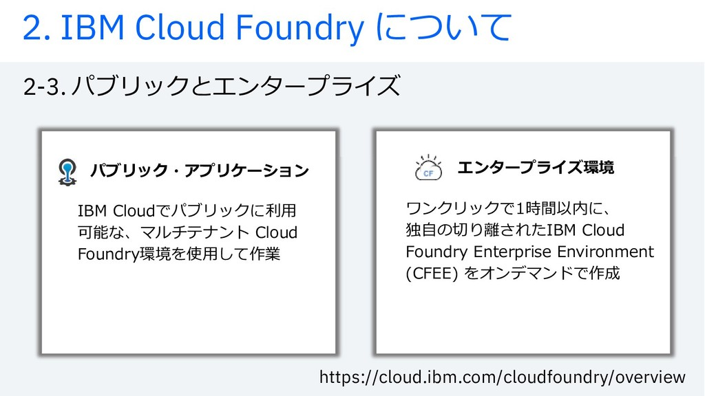 "2-3. ®²Á¤""qŽÆ¡N³À‹ž 2. IBM Cloud Foundry tnZo c..."