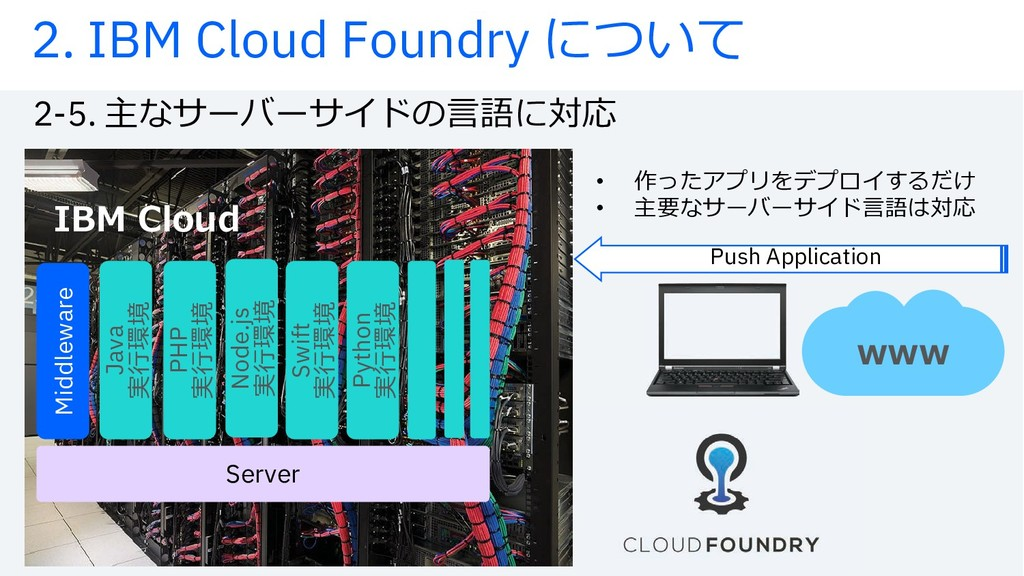 2-5. Ās™N­N™‹©uĔŐtÜĿ 2. IBM Cloud Foundry tnZo ...