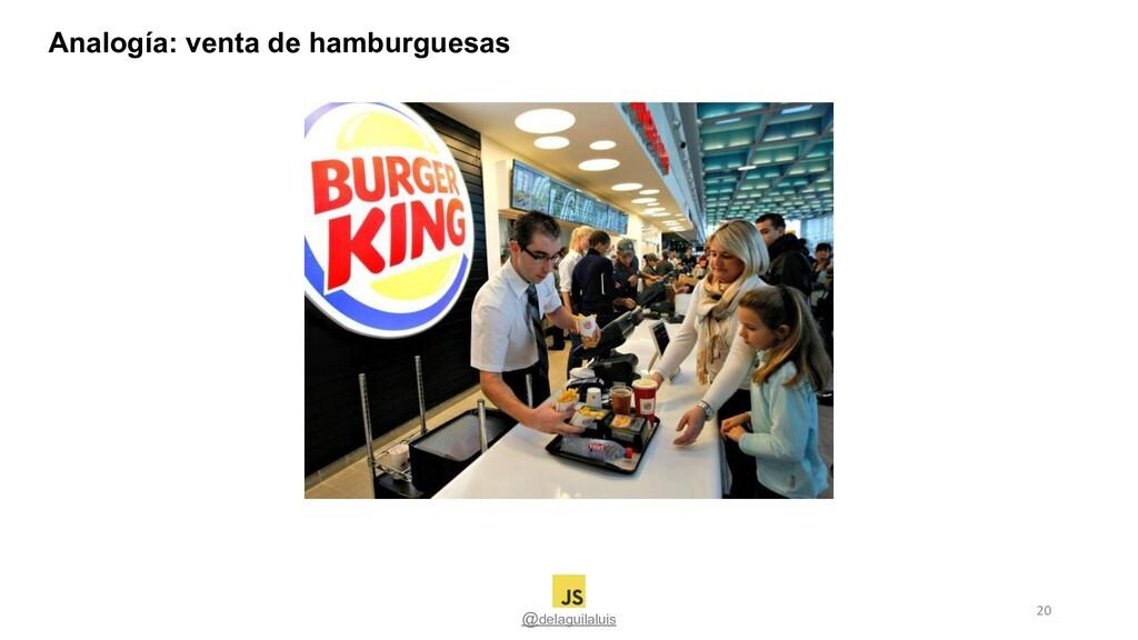 Analogía: venta de hamburguesas @delaguilaluis ...