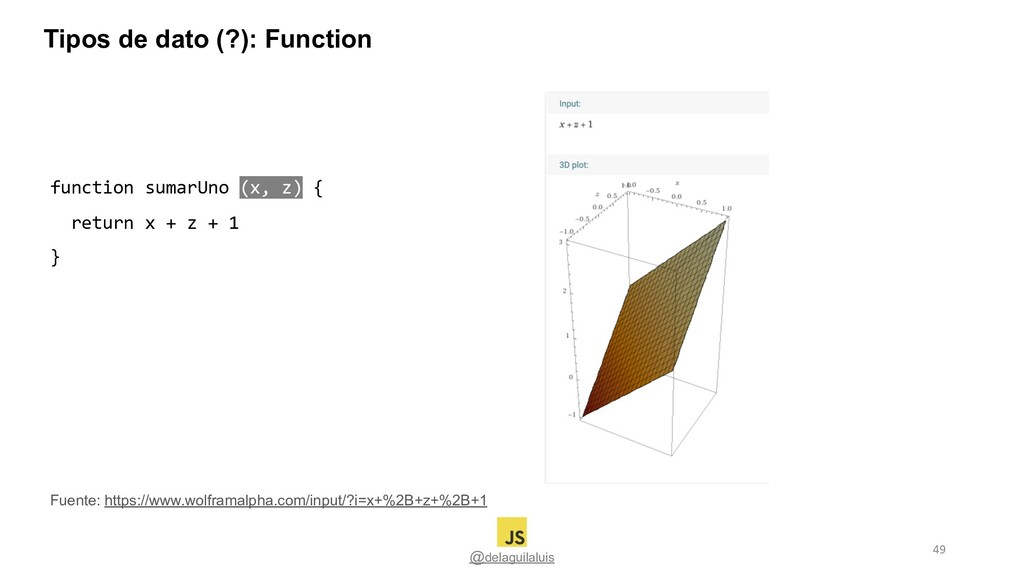 @delaguilaluis function sumarUno (x, z) { retur...