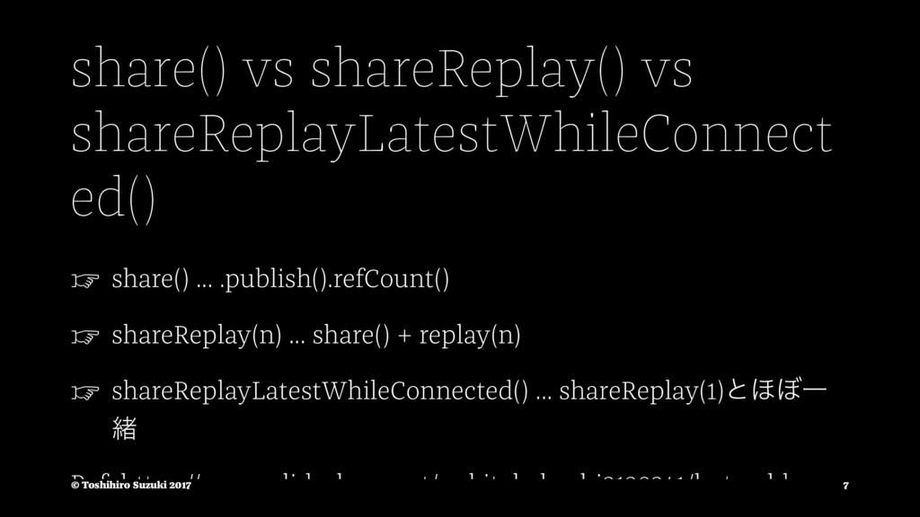 share() vs shareReplay() vs shareReplayLatestWh...