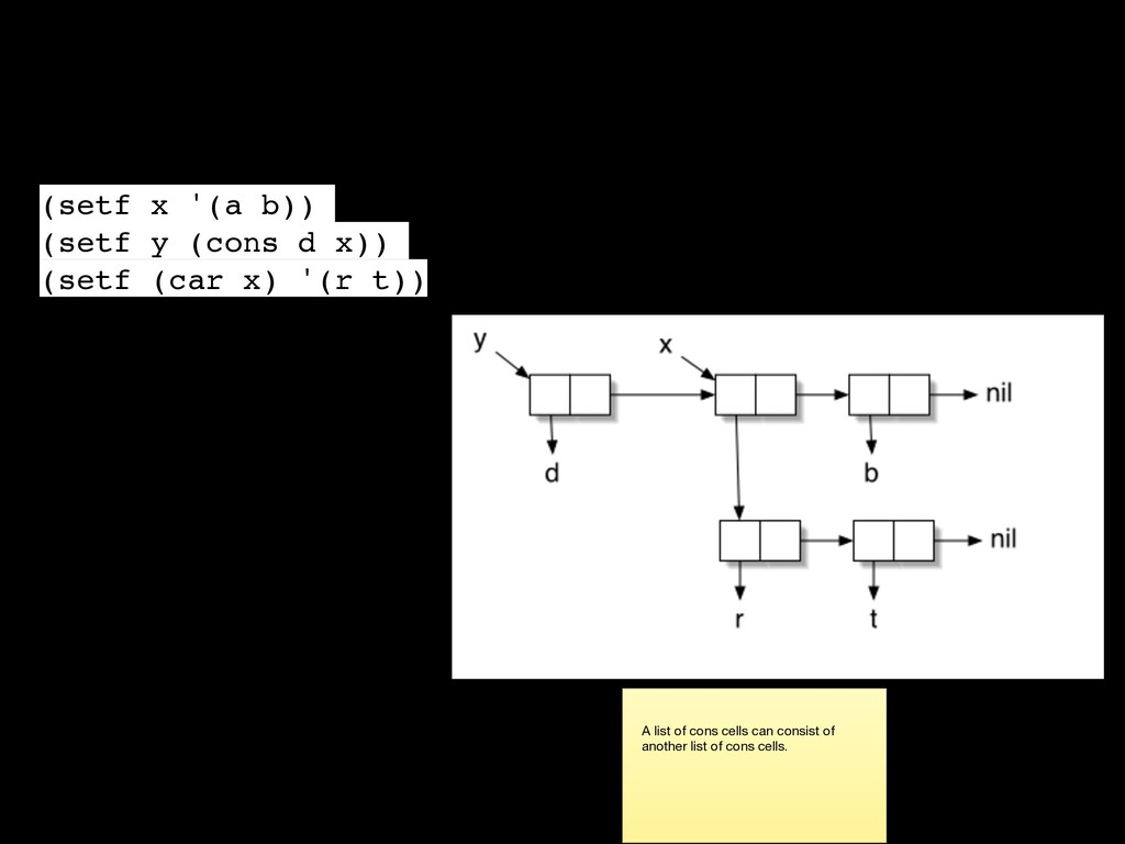 (setf x '(a b)) (setf y (cons d x)) (setf (car ...