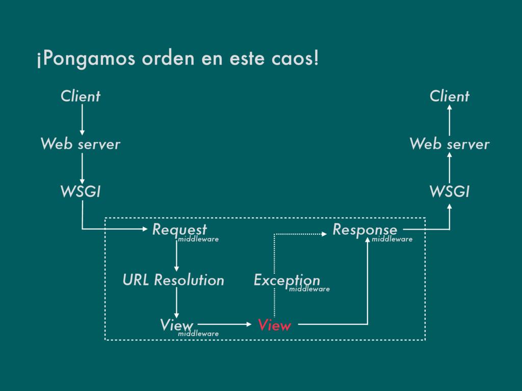 ¡Pongamos orden en este caos! Client Web server...