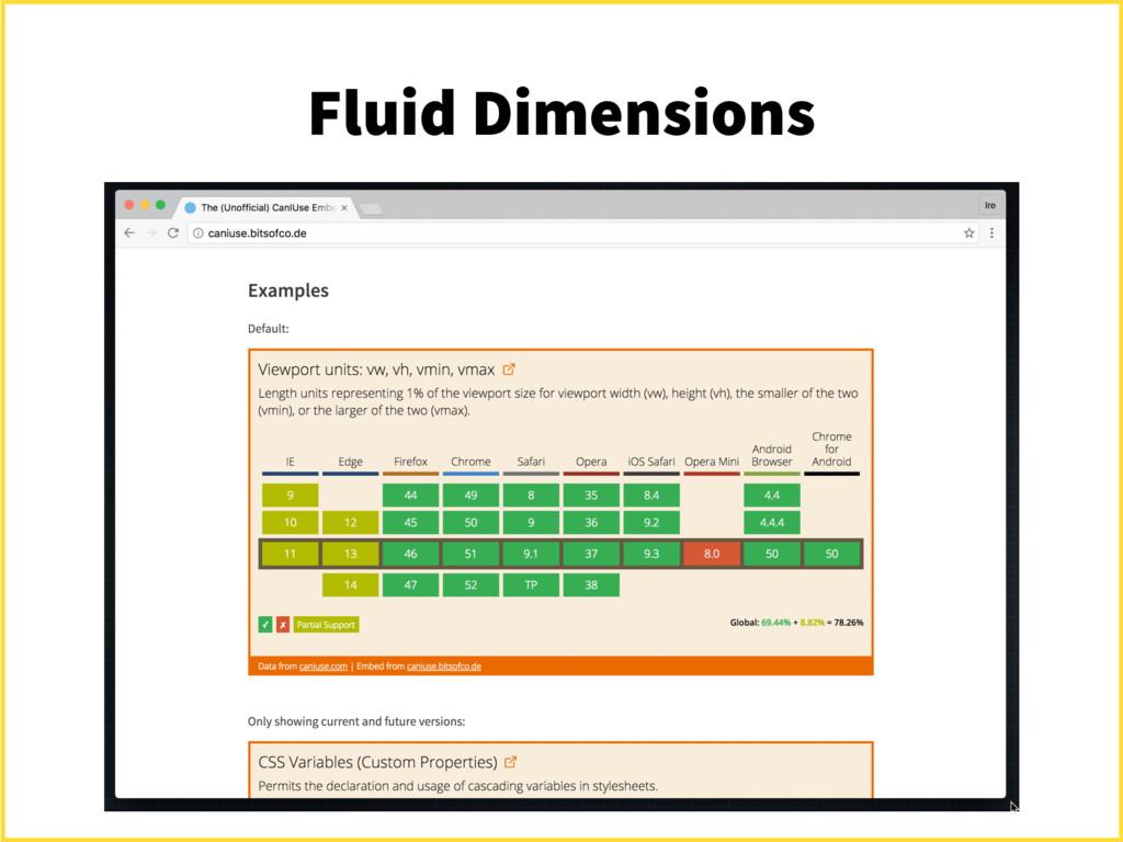 Fluid Dimensions