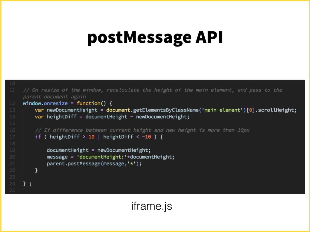 postMessage API iframe.js