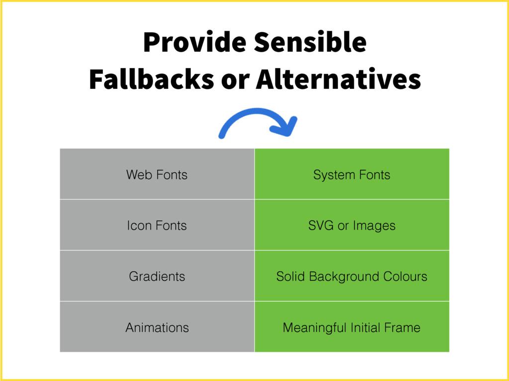 Provide Sensible Fallbacks or Alternatives Web ...
