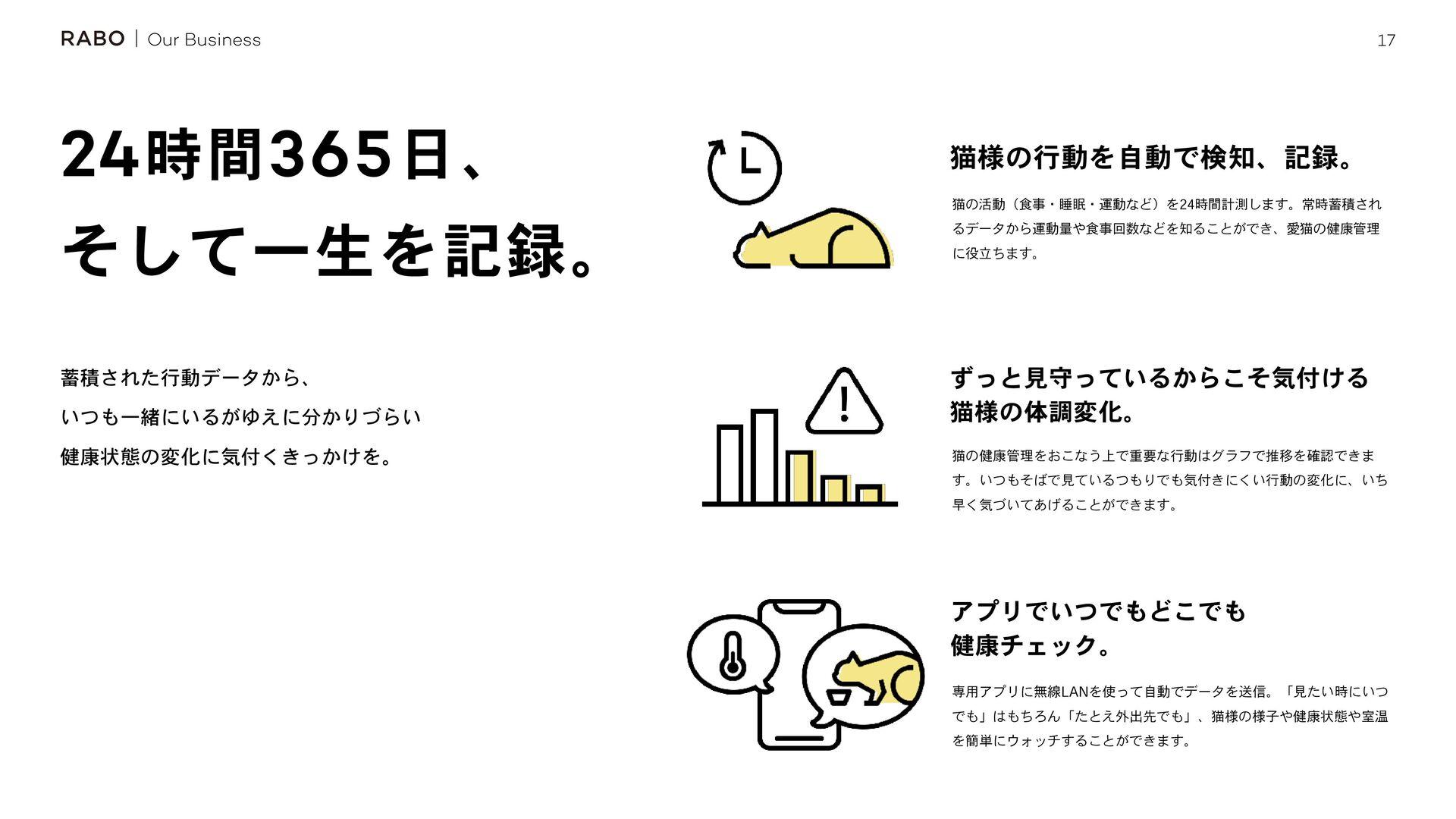 17 ͱ͜ͱΜೣ༷ͷ͜ͱΛߟ͑ͨϋʔυΣΞઃܭ খܕܰྔԽ Our Business टྠ...