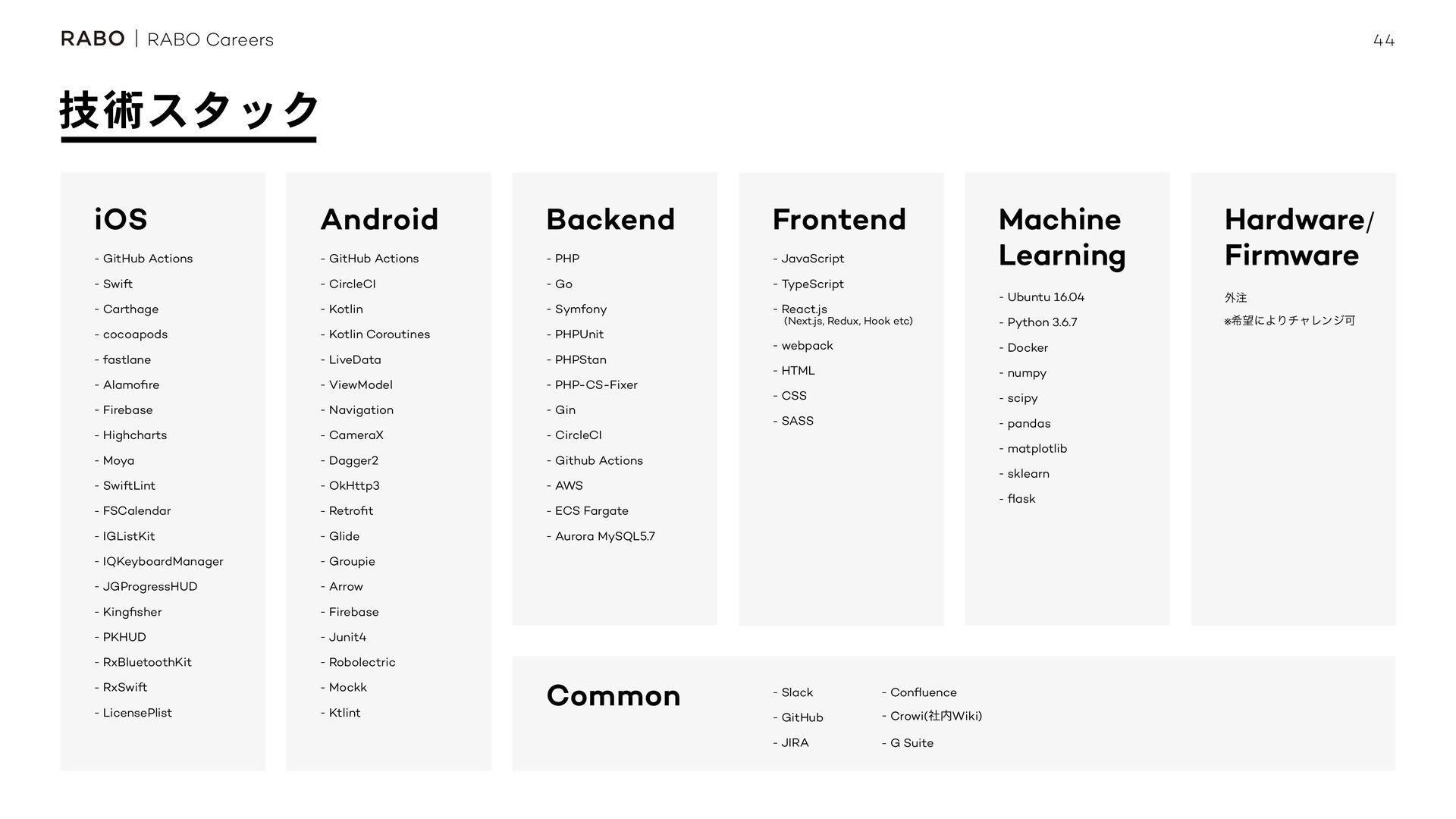 44 ਓࡐཁ݅ 1. ۀͷڞײ Move Fast 2. ࣗͷ͋ͨ·Ͱߟ͑Δɺࣗੑ 3...