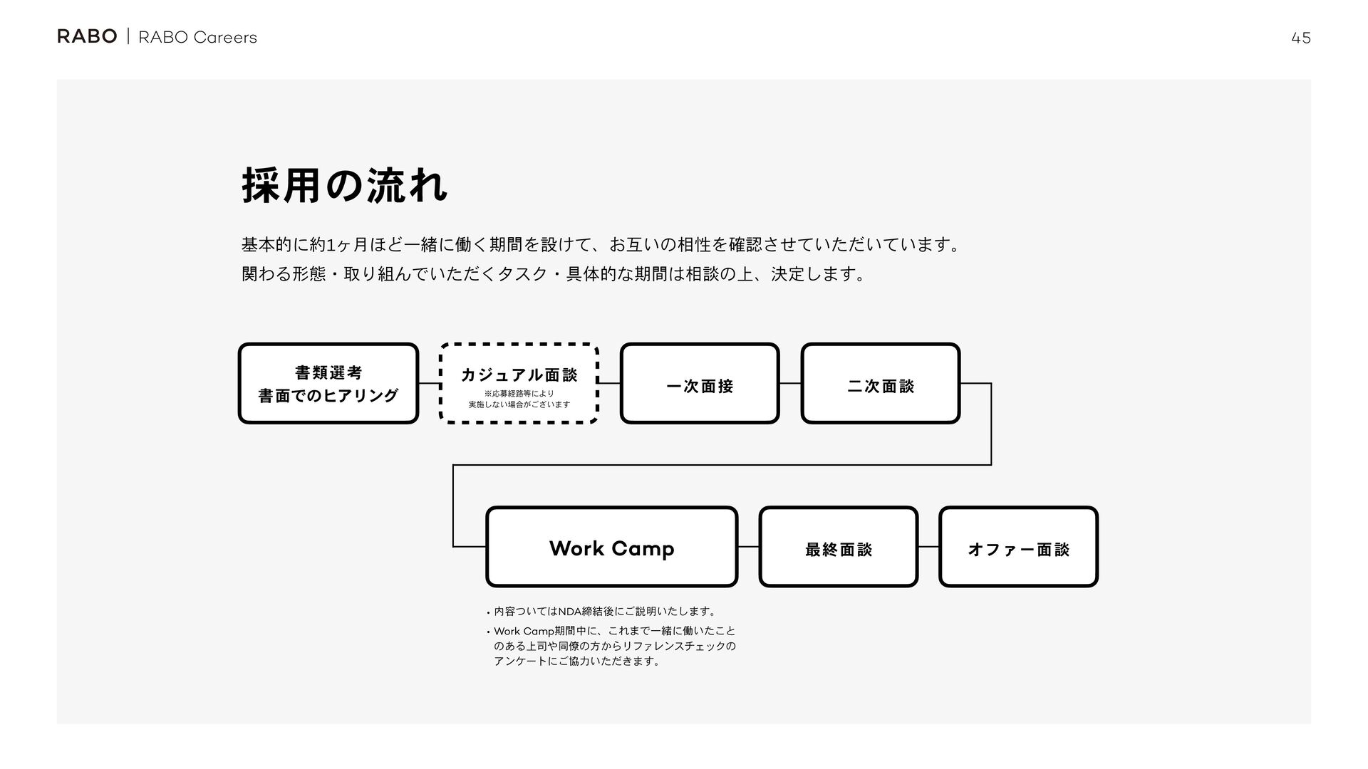 45 ٕज़ελοΫ iOS Android Backend Frontend Machine ...