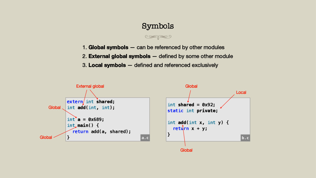 Symbols 1. Global symbols — can be referenced b...