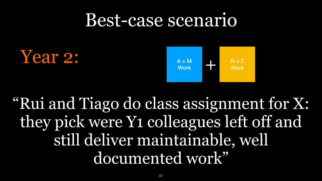 """Best-case scenario Year 2: """"Rui and Tiago do cl..."""