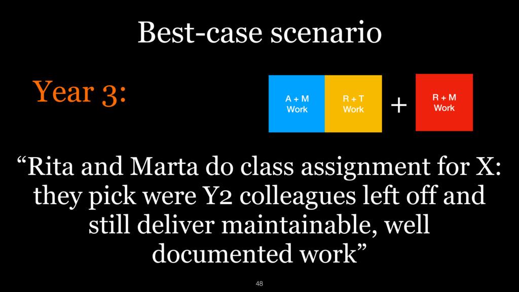 """Best-case scenario Year 3: """"Rita and Marta do c..."""