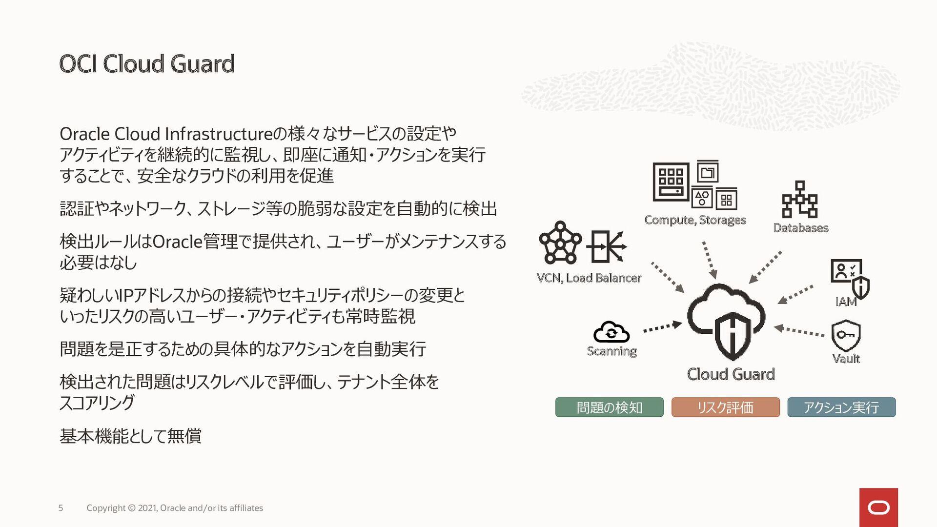 Oracle Cloud Guard Oracle Cloud Infrastructure内...