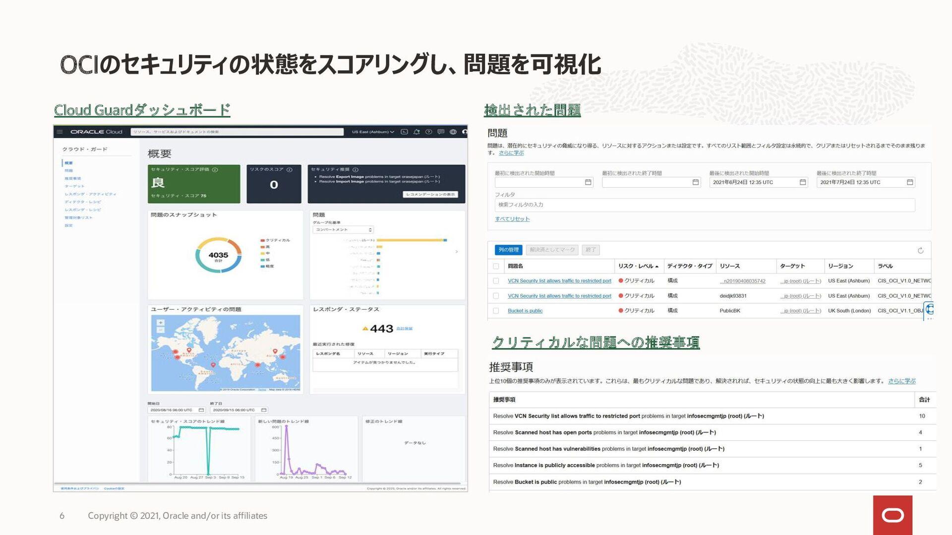 Oracle Cloud Guardの動作フロー 6 Copyright © 2020, Or...