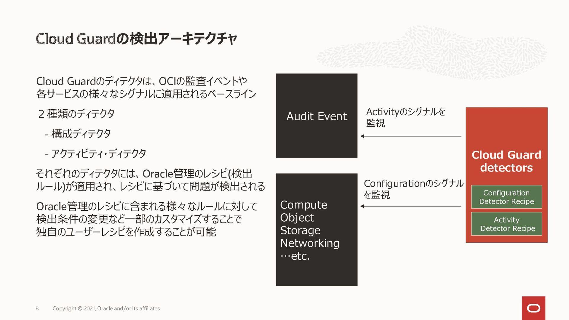 Cloud Guard Detectors & Detector Recipes 8 Copy...