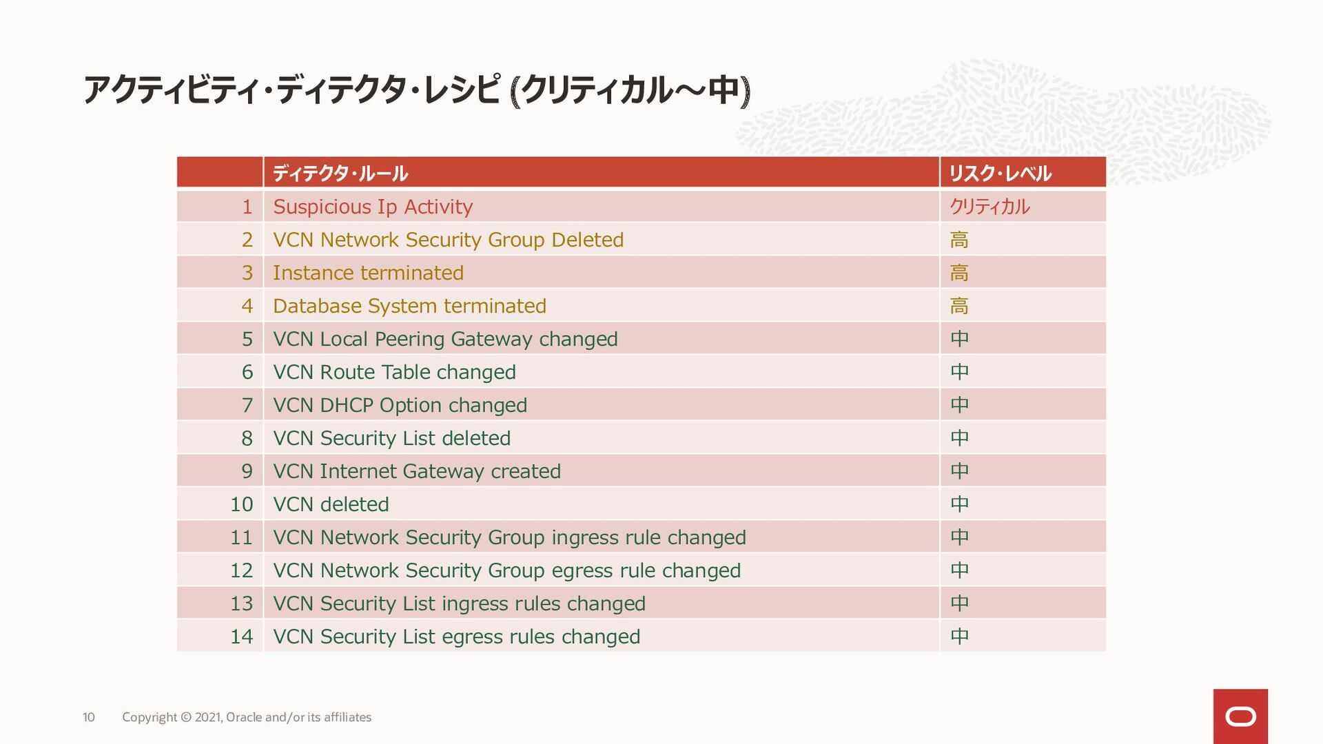 Detector Recipes 10 Copyright © 2020, Oracle an...