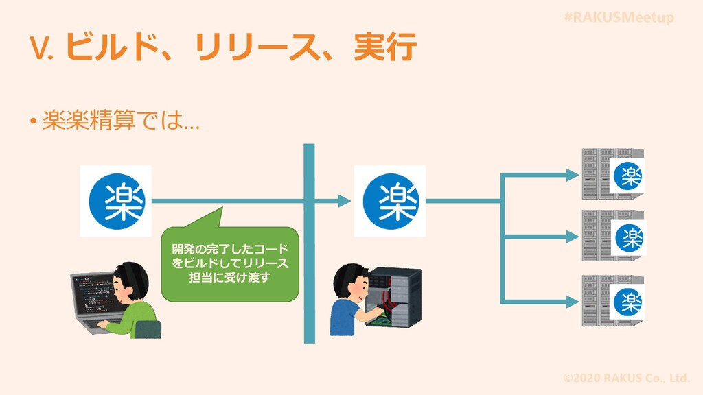 #RAKUSMeetup ©2020 RAKUS Co., Ltd. V. ビルド、リリース、...