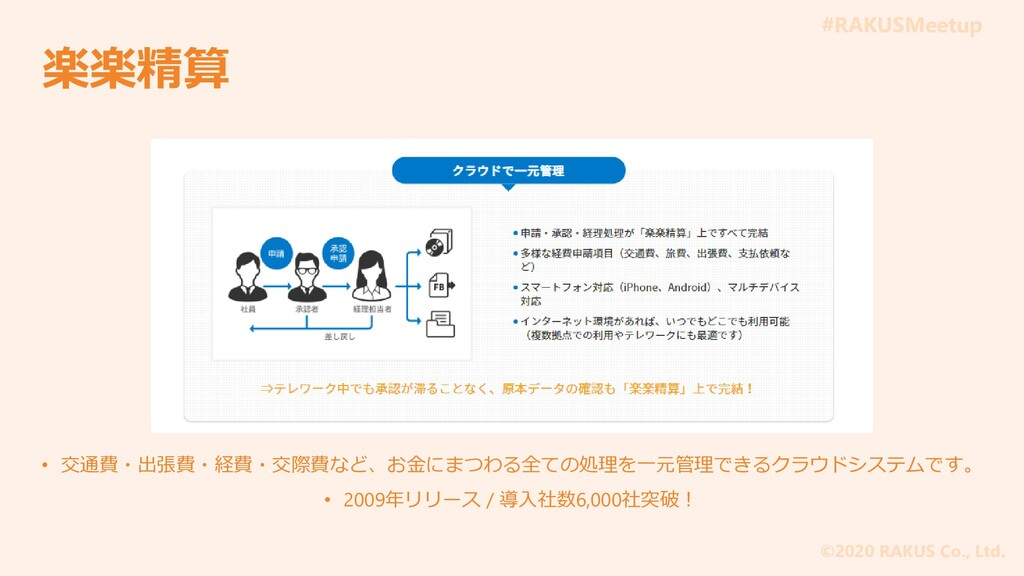 #RAKUSMeetup ©2020 RAKUS Co., Ltd. 楽楽精算 • 交通費・出...