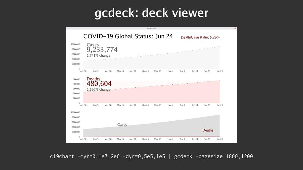 gcdeck: deck viewer c19chart -cyr=0,1e7,2e6 -dy...