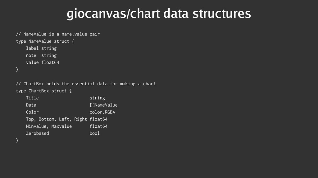 giocanvas/chart data structures // NameValue is...