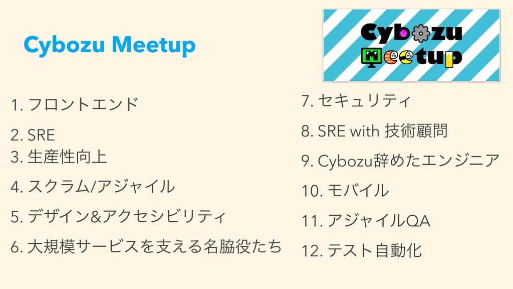 Cybozu Meetup 7. ηΩϡϦςΟ 8. SRE with ٕज़ސ 9. Cy...