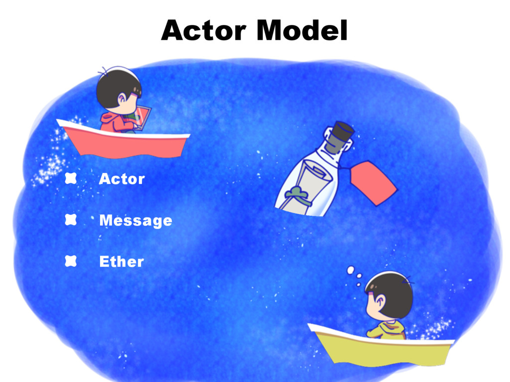 Actor Model Actor Message Ether