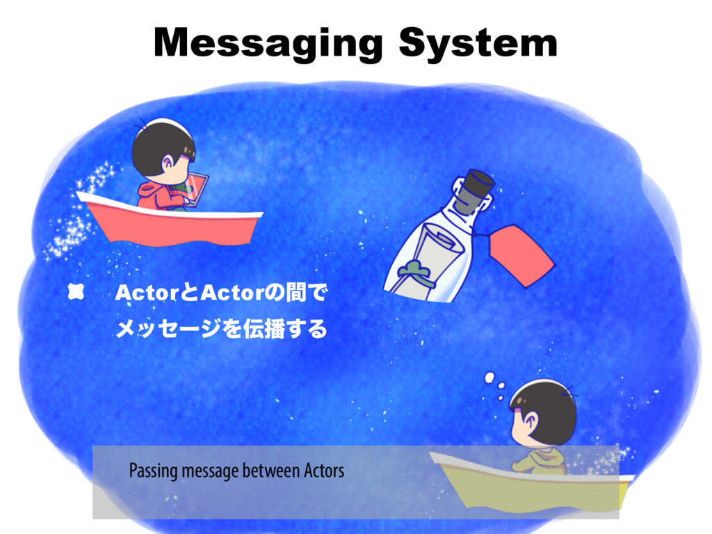 Messaging System ActorͱActorͷؒͰ ϝοηʔδΛ͢Δ Pas...
