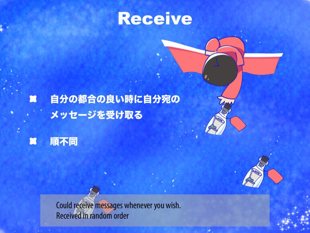 Receive ࣗͷ߹ͷྑ͍ʹࣗѼͷ ϝοηʔδΛड͚औΔ ॱෆಉ Could re...