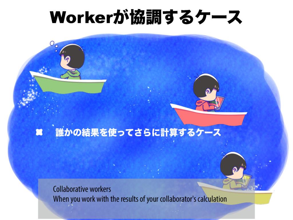 Worker͕ڠௐ͢Δέʔε ୭͔ͷ݁ՌΛͬͯ͞Βʹܭ͢Δέʔε Collaborativ...
