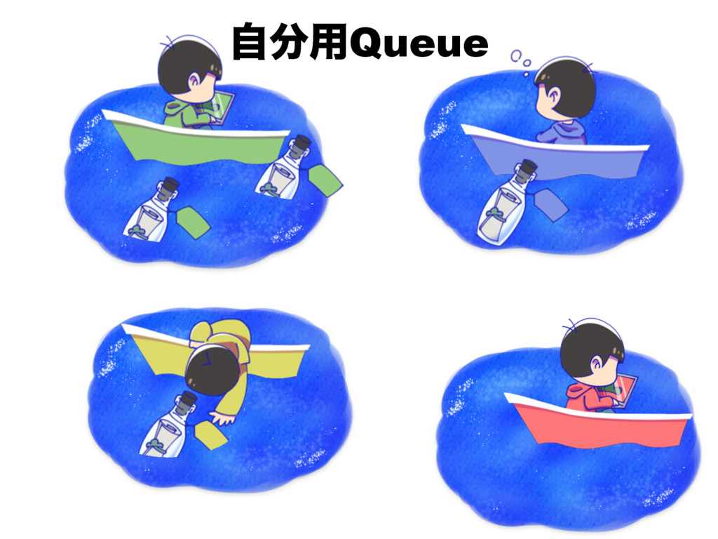 ࣗ༻Queue