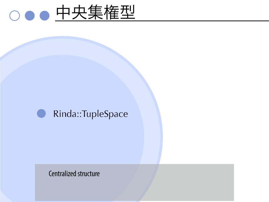தԝूݖܕ Rinda::TupleSpace Centralized structure