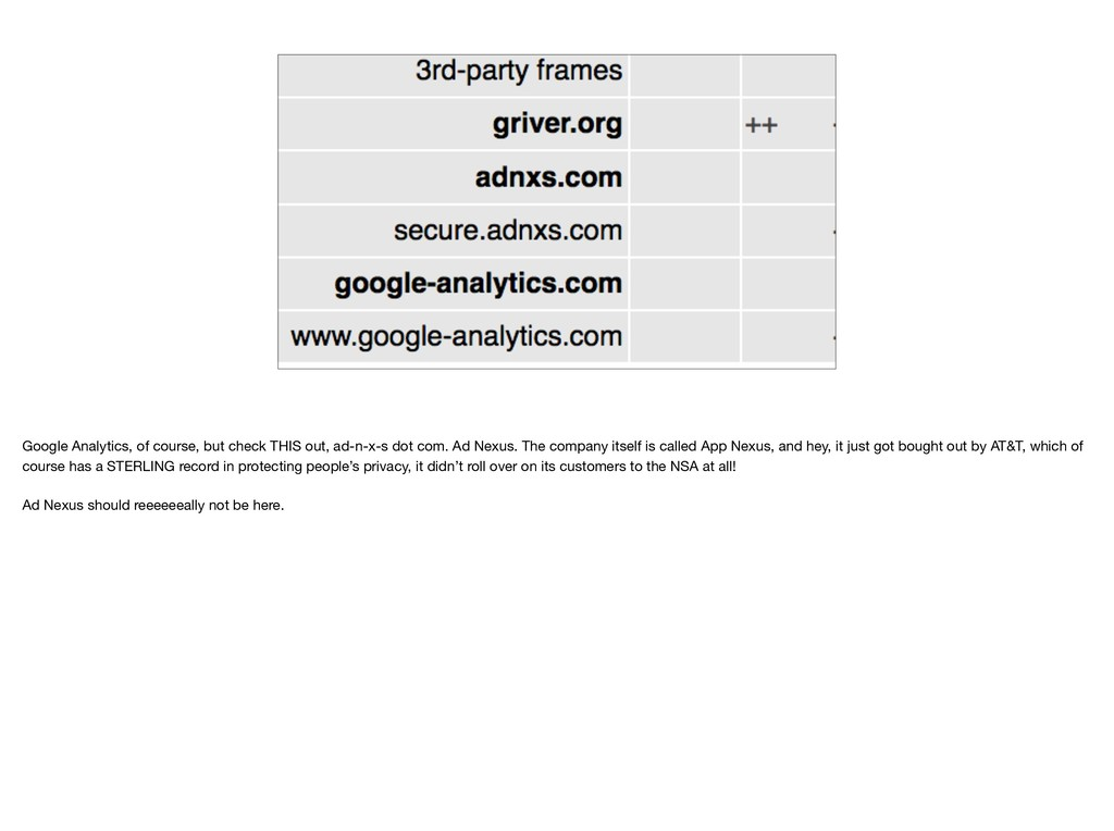 Google Analytics, of course, but check THIS out...