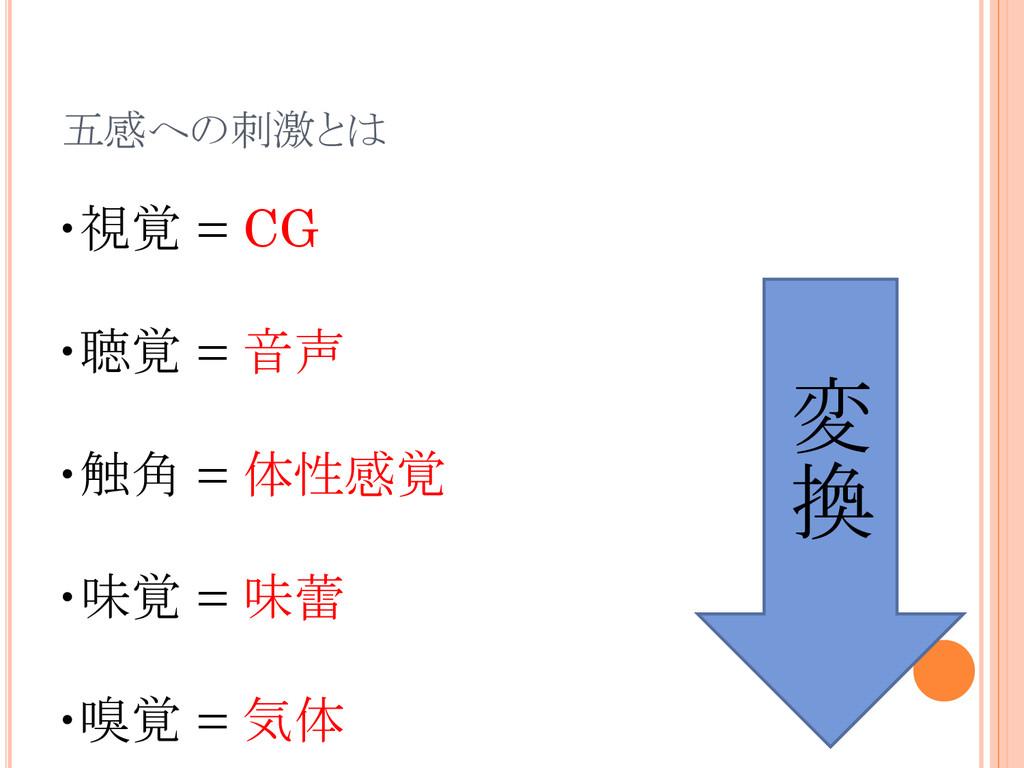 五感への刺激とは ・視覚 = CG ・聴覚 = 音声 ・触角 = 体性感覚 ・味覚 = 味蕾 ...