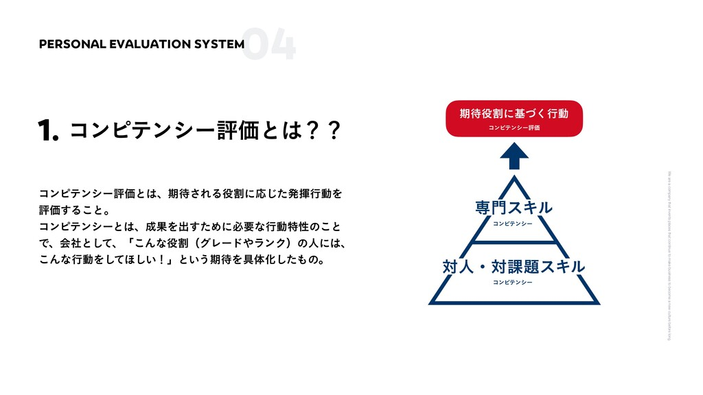 04 PERSONAL EVALUATION SYSTEM We are a company ...