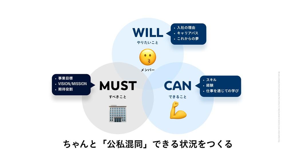 😗 WILL Γ͍ͨ͜ͱ w ೖࣾͷཧ༝ w ΩϟϦΞύε w ͜Ε͔Βͷເ   M...