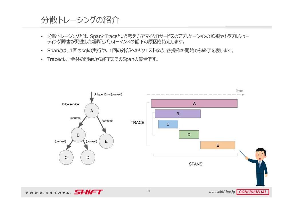 分散トレーシングの紹介 • 分散トレーシングとは、SpanとTraceという考え方でマイクロサ...