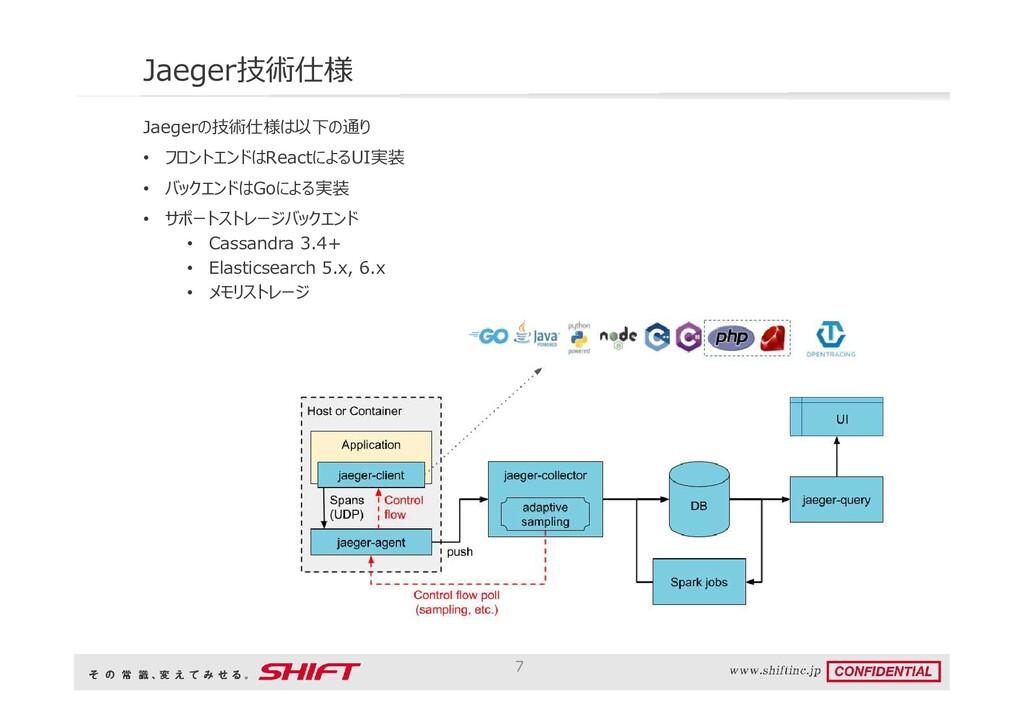 Jaeger技術仕様 Jaegerの技術仕様は以下の通り • フロントエンドはReactによる...