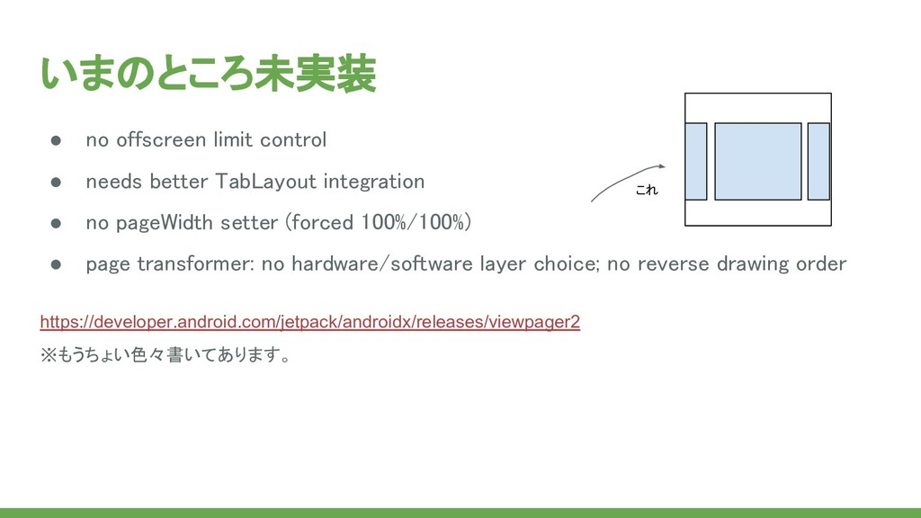 いまのところ未実装 ● no offscreen limit control ● needs ...