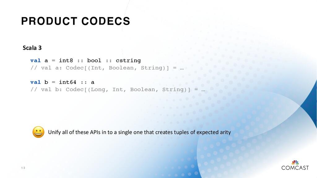 PRODUCT CODECS 1 3 val a = int8 :: bool :: cstr...