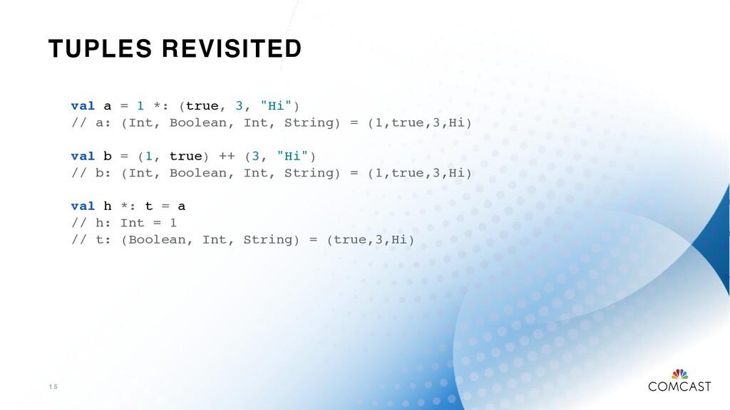 """TUPLES REVISITED 1 5 val a = 1 *: (true, 3, """"Hi..."""