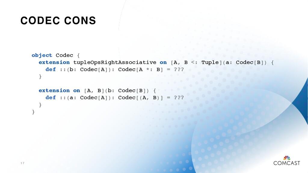CODEC CONS 1 7 object Codec { extension tupleOp...