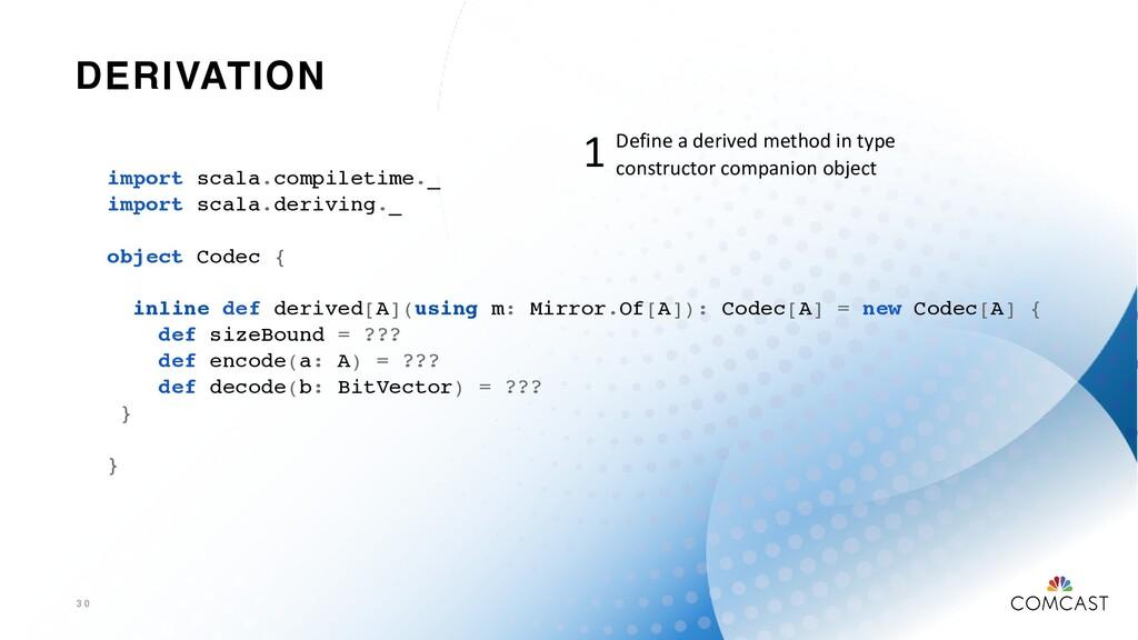 DERIVATION 3 0 import scala.compiletime._ impor...
