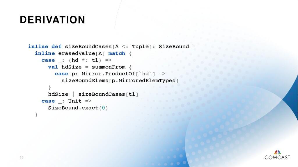 DERIVATION 3 3 inline def sizeBoundCases[A <: T...