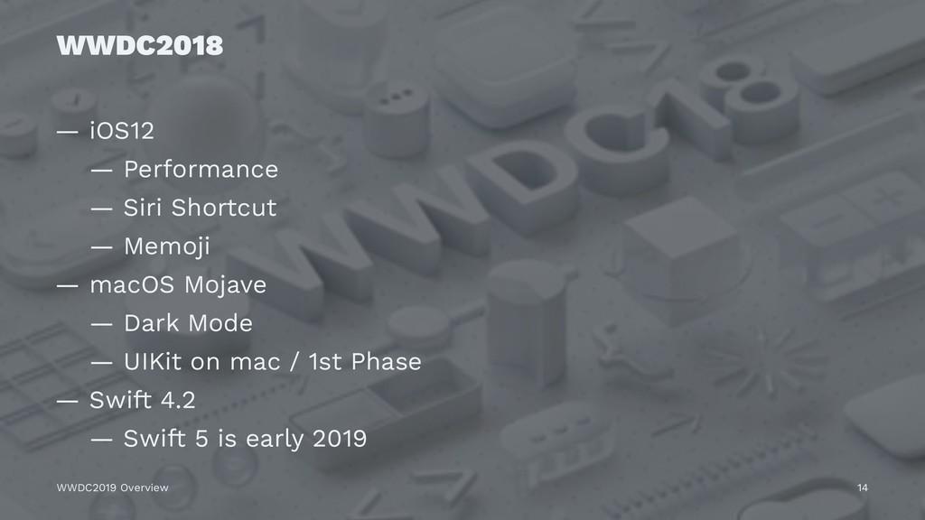 WWDC2018 — iOS12 — Performance — Siri Shortcut ...