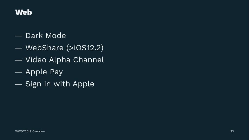 Web — Dark Mode — WebShare (>iOS12.2) — Video A...