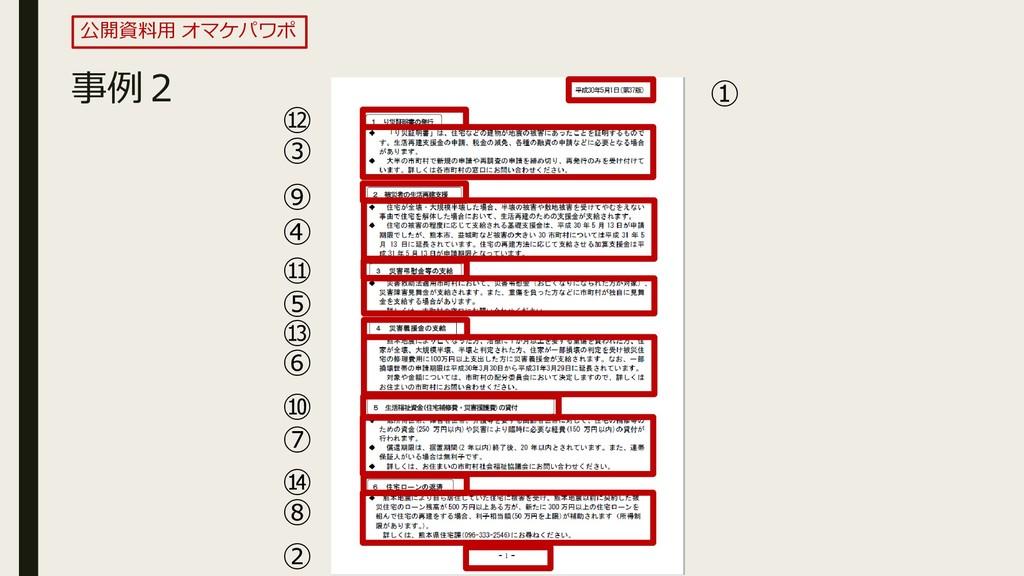 公開資料用 オマケパワポ 事例2 ① ⑫ ③ ⑨ ④ ⑪ ⑤ ⑬ ⑥ ⑩ ⑦ ⑭ ⑧ ②