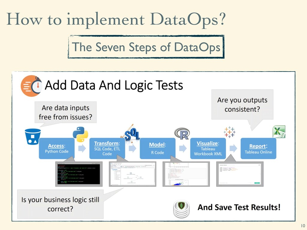 How to implement DataOps? 10 The Seven Steps of...
