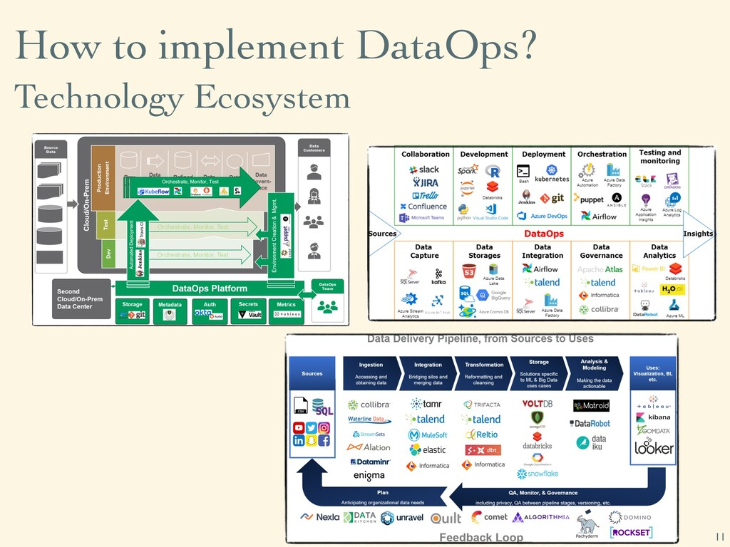 11 How to implement DataOps? Technology Ecosyst...
